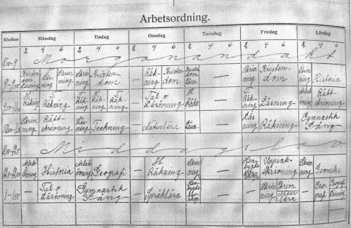 Veckoschema från 1930-talet. Åsjögle skola.